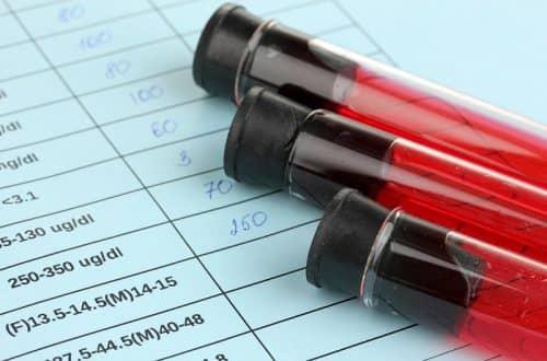 Лечение анемии фолиевой кислотой