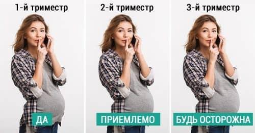 Можно ли беременным летать в самолете?