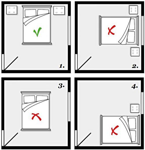 Кровать изножьем к двери