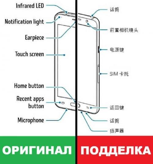 Инструкция поддельного телефона