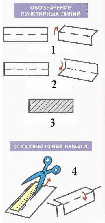 Сделать коробки из бумаги: легкий способ